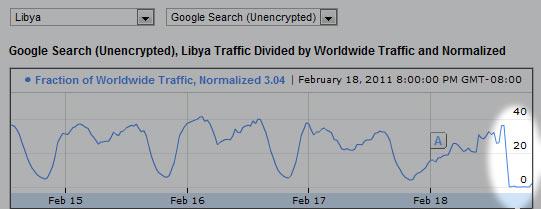 libya-internet