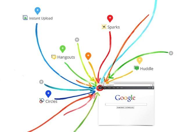 Google + // Google Plus