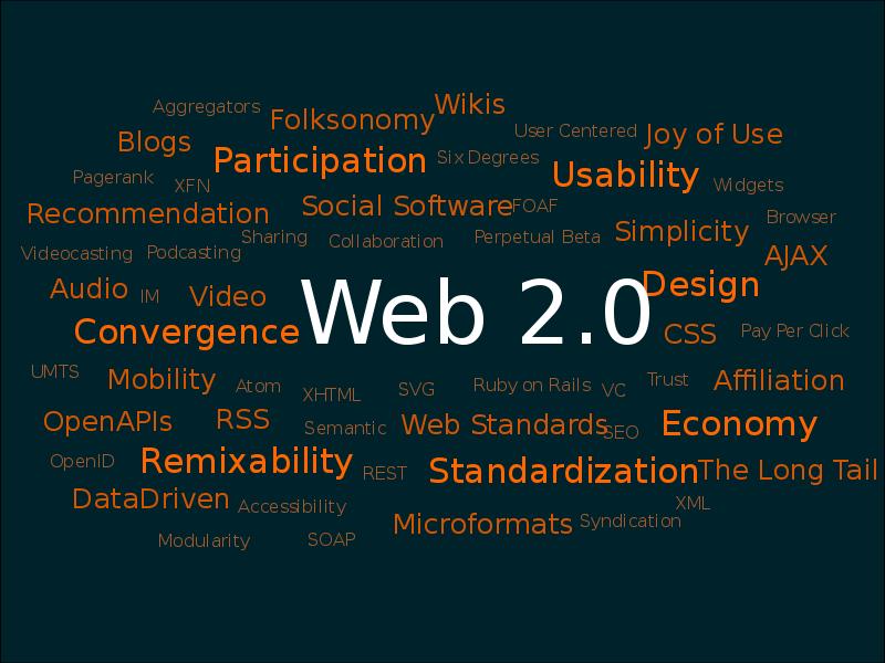 web-20-map