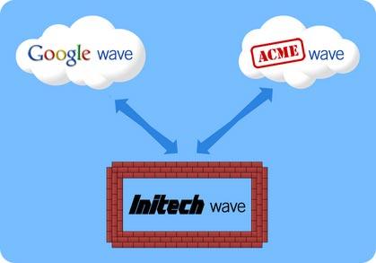 google wave 2