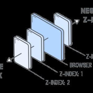 Z-Index Nedir ve Nasıl Çalışır?