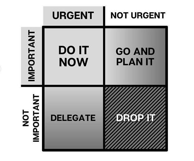 İş Planlama Formülü