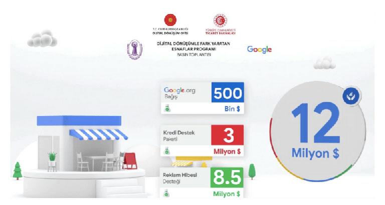 Google Türkiye - Esnaf- KOBİ