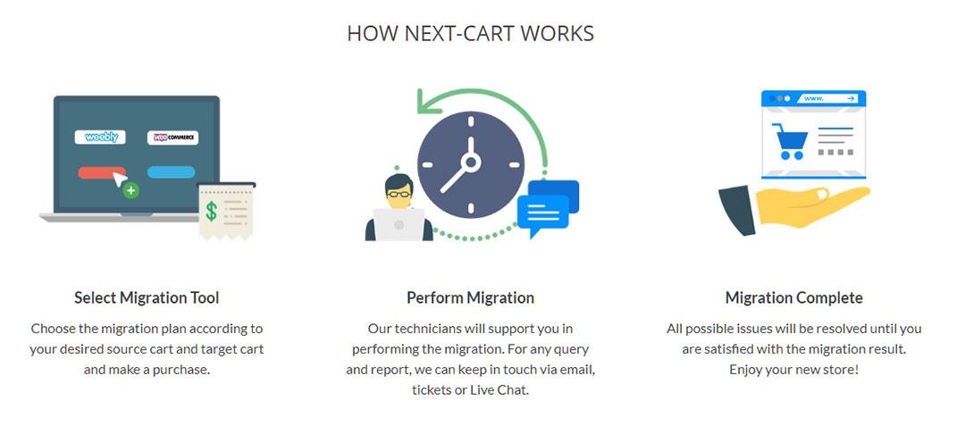 Next-Cart e-ticaret sitesi taşıma sistemi