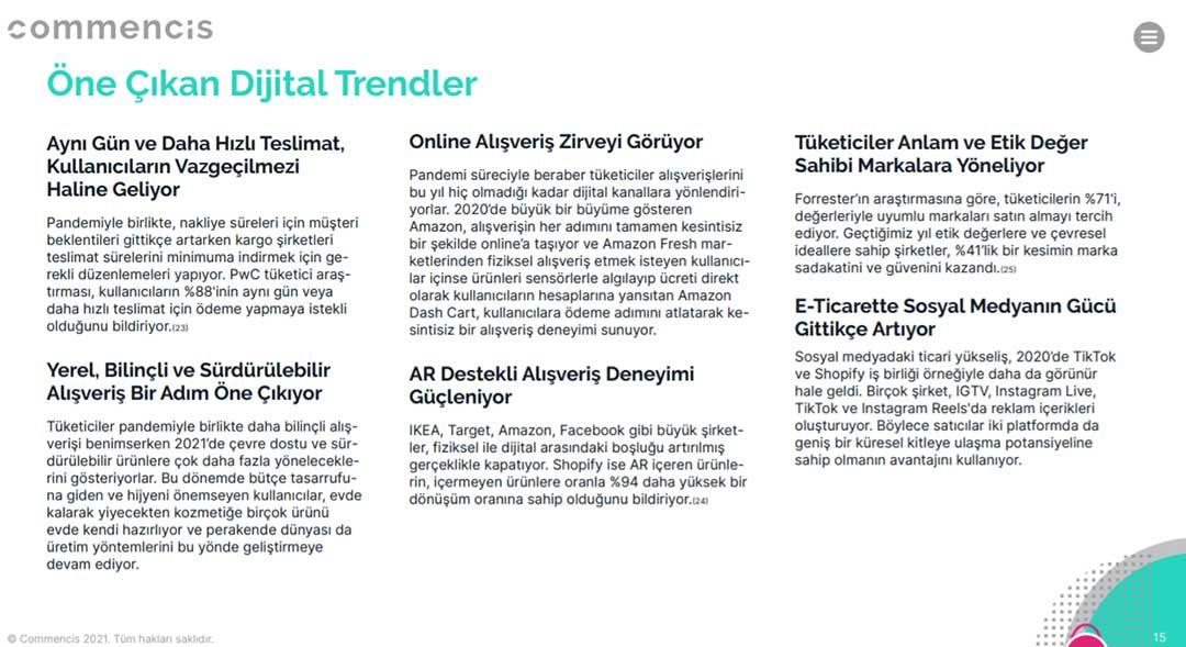 2021 Öne Çıkan Dijital Trendler — Perakende Sektörü