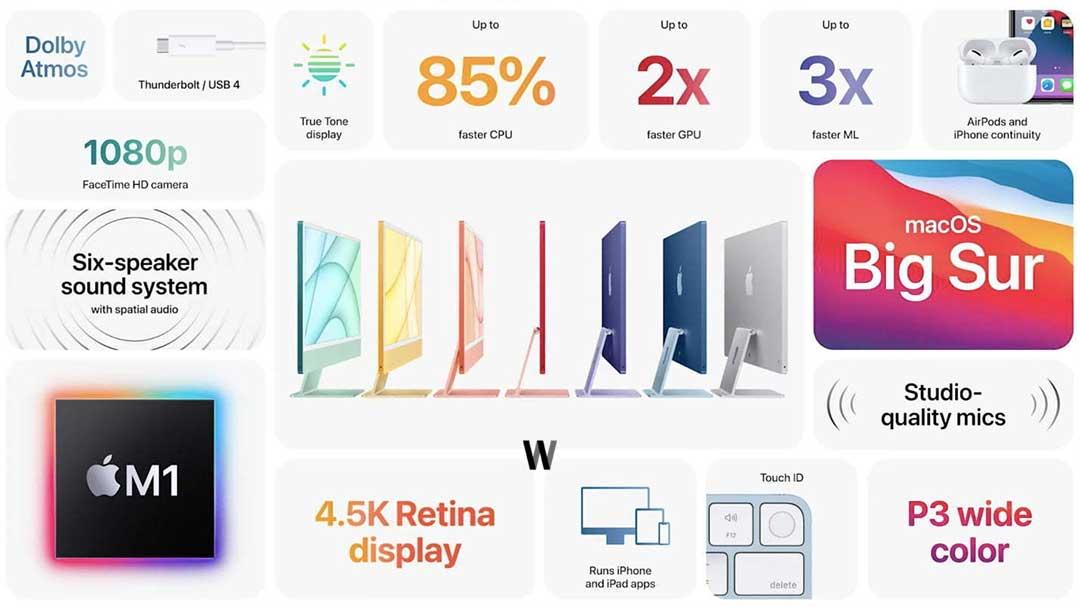 Yeni iMac öne çıkan özellikleri
